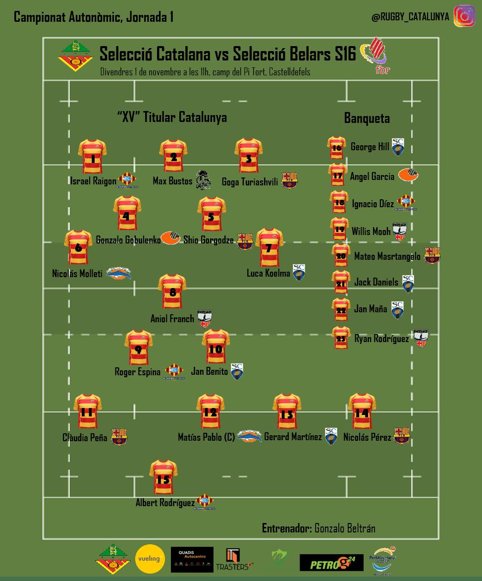 Alineacio S16 vs Balears_VF